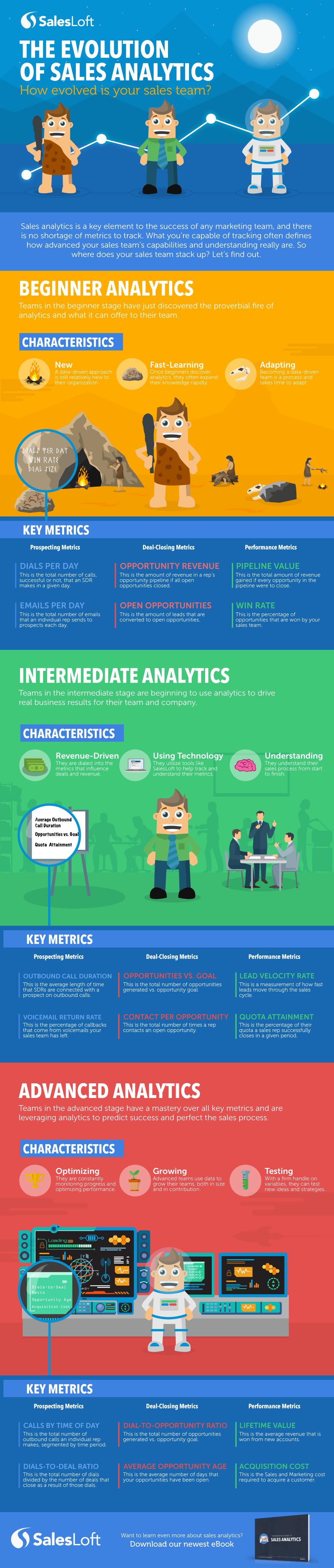 Evolution-of-Sales-Analytics-Infographic