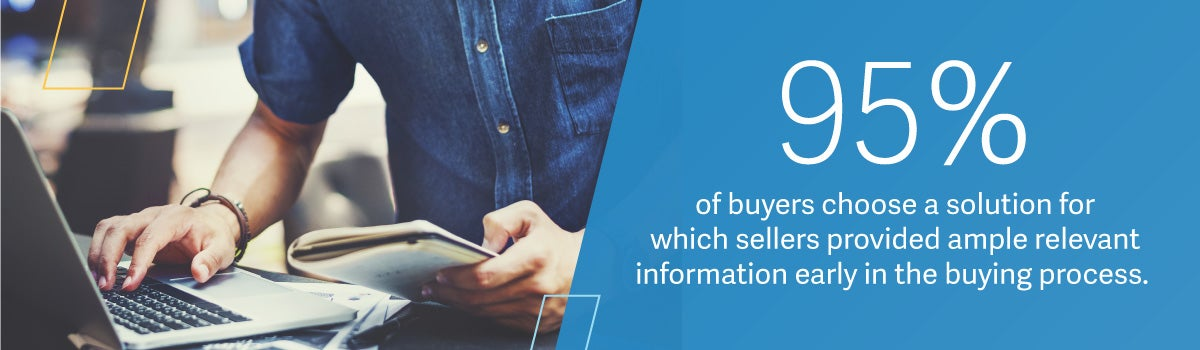 95% of buyers choose a solution for which sellers provided ample relevant information early in the buying process.