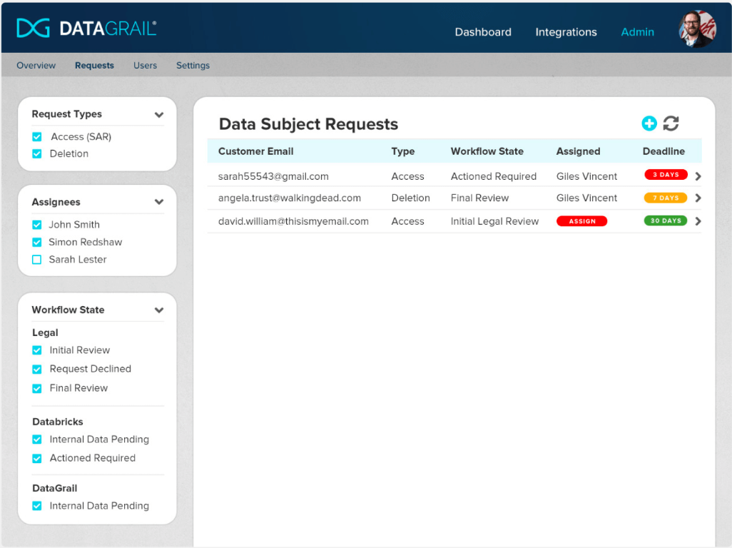 DataGrail helps SalesLoft customers comply with GDPR requirements and similar privacy regulations.