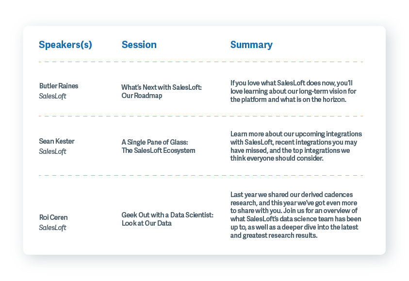 Rainmaker - SalesLoft platform